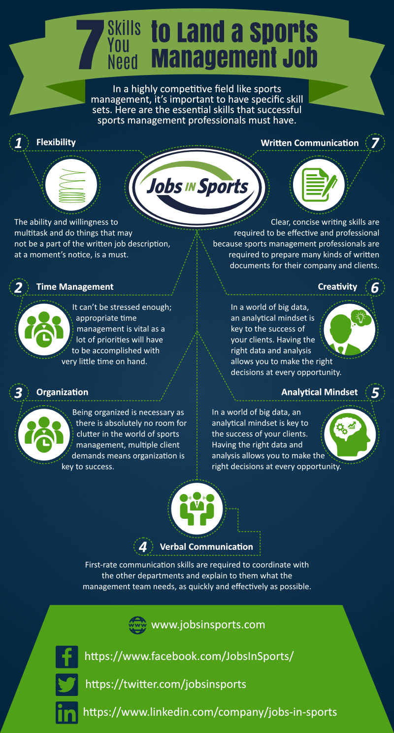 the importance of sports management within Elements are being considered the most important within the existing research exploring sport organizations the csbm – iese business school2 is developing a wider.