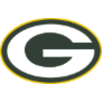 Green Bay Packers Jobs In Sports Profile Picture