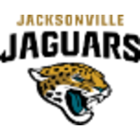 Jacksonville Jaguars Jobs In Sports Profile Picture